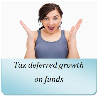Need tax deffered growth on both qualified and non-qualified funds